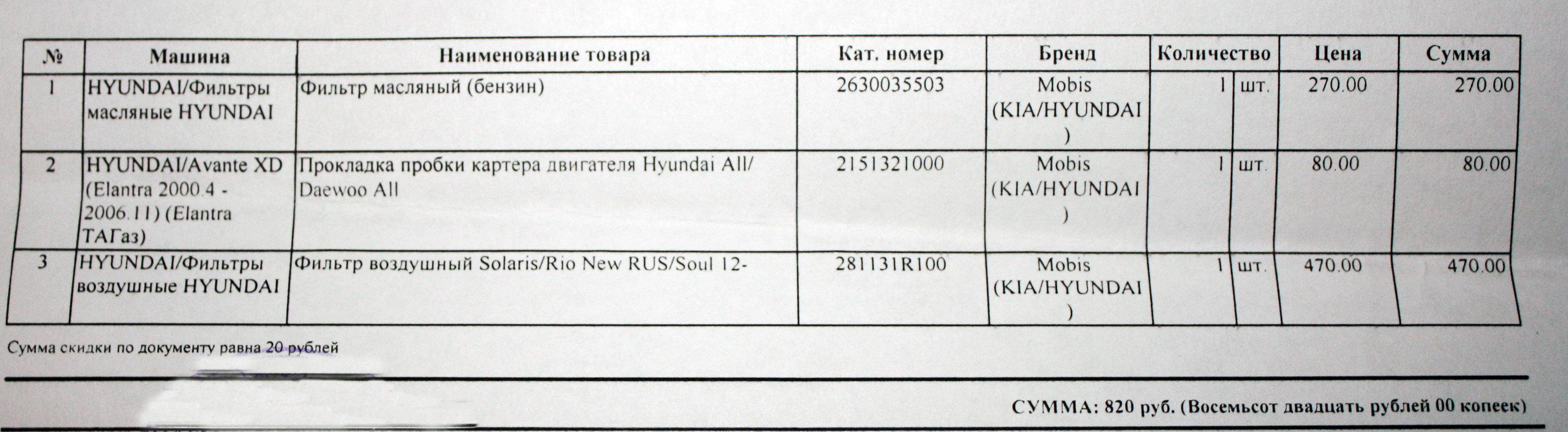 сколько стоят тормозные диски на киа рио 2012